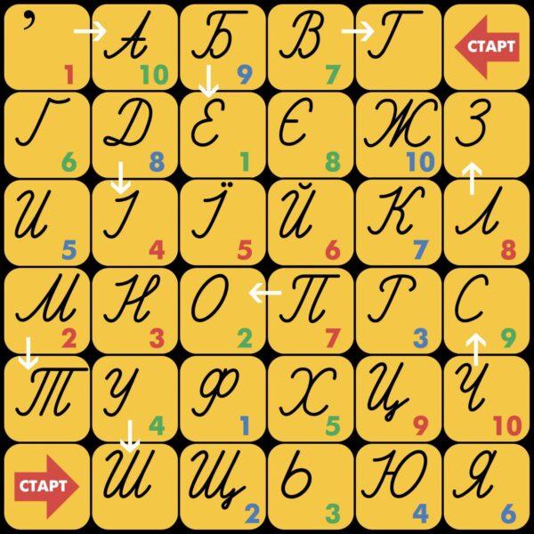 поле с буквами для программирования